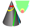 Conic sections 3 blank.png
