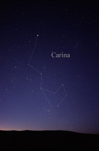 Carina (constellation) - The constellation Carina as it can be seen by the naked eye