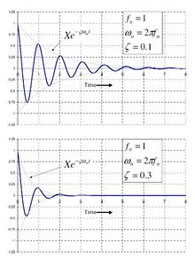Vibration - Wikipedia
