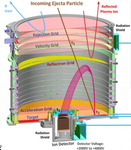 Diagram-Surface-Dust-Analyser-SUDA---Europa-Clipper.png
