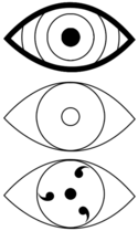 dall'alto in basso Rin'negan, Byakugan e Sharingan.
