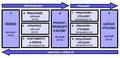 EFQM model.png
