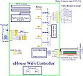 EHouse WiFi schematic.jpg