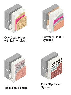 External wall insulation Passive energy conservation measure done to a building to increase its energy efficiency