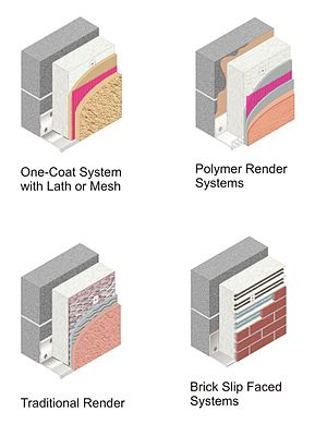 Exterior insulation finishing system - Types of External Wall Insulation Systems (EWIS)