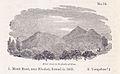Etna-Minor cones.jpg