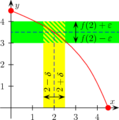 Example of continuous function.png
