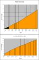 Firefox-dnl-chart-excel-export1-2006-10-31.png