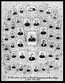 First final exam 1903 Rozsa Ferenc Gimnazium.jpg