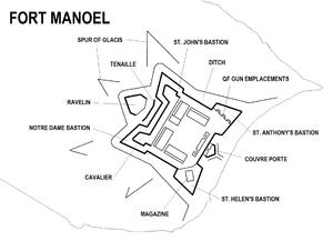 Fort Manoel map.png