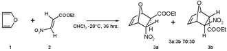 Furan - Furan Diels–Alder reaction with ethyl (E)-3-nitroacrylate