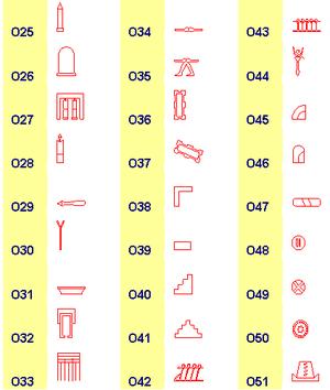 Gardiners List O25-O51.png