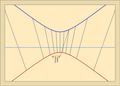 Gnomon projection plane et lignes horaires.png