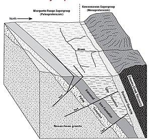 Gogebic Range - Gogebic Range Geology