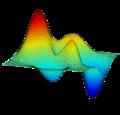 Grafico con MATLAB di una superficie.png
