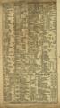 Hamburger Preiscourant 1759 verso.png