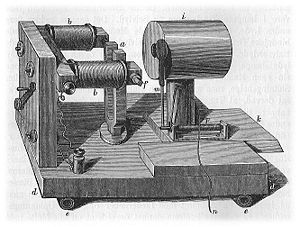 Hermann von Helmholtz - The Helmholtz resonator (i) and instrumentation