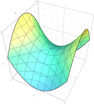Quadric - Image: Hyperbolic Paraboloid Quadric