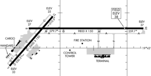 Hilo International Airport - Image: ITO Diagram