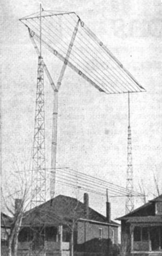 Counterpoise (ground system) - Inverted-L antenna with counterpoise, in a powerful amateur radio station, Colorado, 1920.  The counterpoise is the lower grid of horizontal wires, suspended below the antenna.