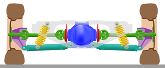 Jaguar independent rear suspension - Partially sectioned diagram of the first generation IRS