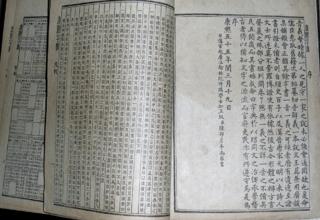 <i>Kangxi Dictionary</i>