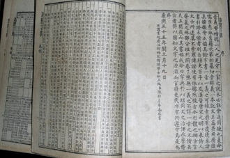 Kangxi Dictionary - Image: K'ang Hsi Dict