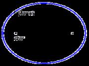 Keplers första lag