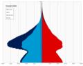 Kuwait single age population pyramid 2020.png