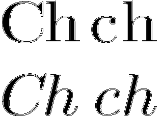 Ch (digraph) latin-script digraph