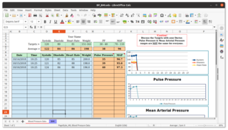 LibreOffice Calc Spreadsheet component of LibreOffice