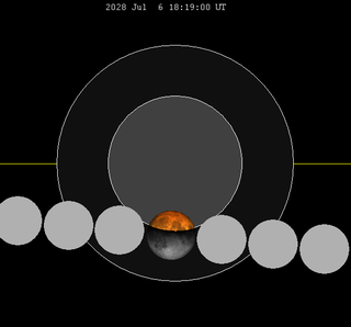 Lunar eclipse chart close-2028Jul06.png