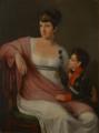Maria Luisa di Borbone and Carlo Ludovico.png