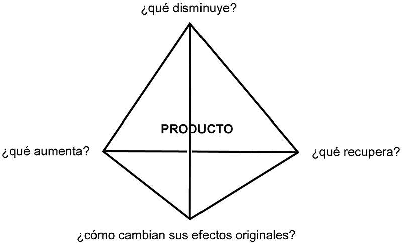 McLuhan tetraedro.jpg