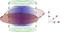 Mri gradient coils scheme.png