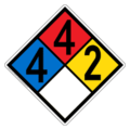 NFPA-704-NFPA-Diamonds-Sign-442.png
