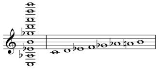 Bisector (music) - Image: Octatonic scale bisector