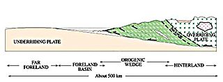 Algoman orogeny Late Archaean episode of mountain building in what is now North America