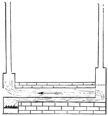 PSM V11 D787 Furnace in which the cremation was performed.png