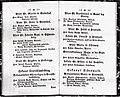 Personalstand 1817.jpg