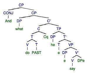 "Linguistic performance - Phrase tree structure for target ""And what did he say?"""