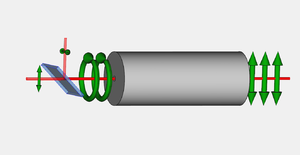 Pockels effect - A schematic of a Pockels cell modulating the polarization of light. In this case, the Pockels cell is acting as a quarter wave plate, where linearly polarized light is converted to circularly polarized light. With the addition of a Brewster window (on the left) this change in polarization can be converted to a change in the intensity of the beam, by transmitting on the p-polarized vector component.