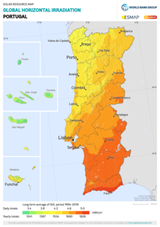Solar power in Portugal