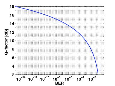 Q-function - Wikipedia