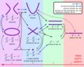 Quadratic planar curves.png