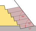 Radjedef-Pyramide Verkleidung.png
