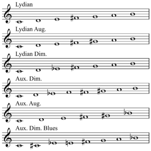 Lydian Chromatic Concept of Tonal Organization - Image: Russell's six lydian scales