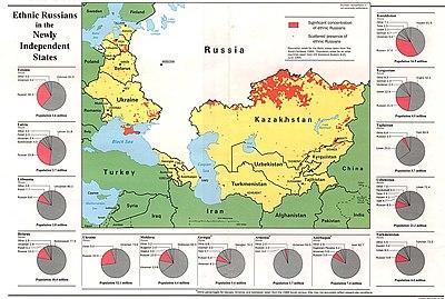 Russians Wikiwand