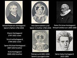 Søren Kierkegaard Wikipedia