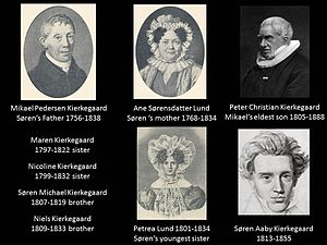 Søren Kierkegaard - When Michael (Mikael) Kierkegaard died on 9 August 1838 Søren had lost both his parents and all his brothers and sisters except for Peter who later became Bishop of Aalborg in the Danish State Lutheran Church.
